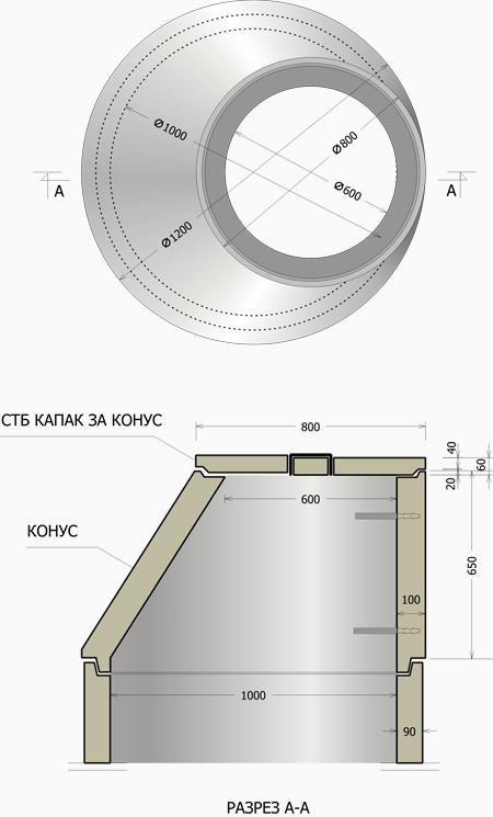 Схема на конус за ревизионна шахта